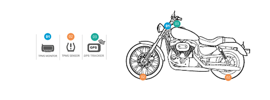 Click here to view Vehicle Monitoring for Motorcycles